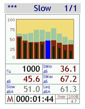 Пример проведения измерения эквивалентного уровня звука Leq в 1/1 октавном спектре.