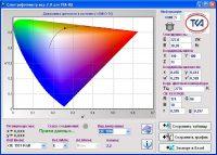 Спектроколориметр